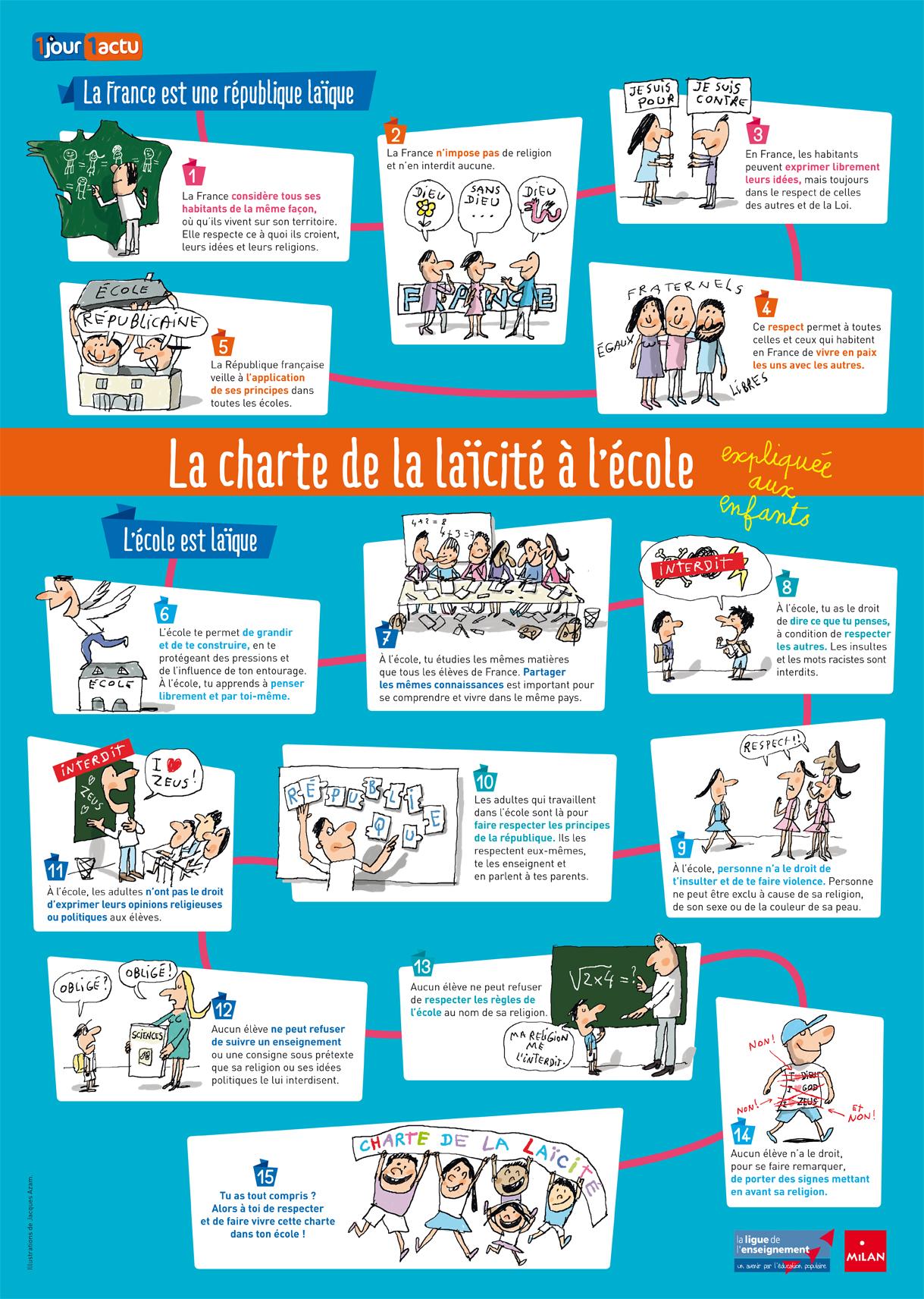 La Charte De La Laicite A L Ecole La Ligue De L Enseignement 82