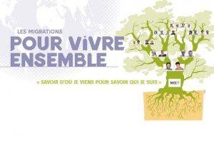 Exposition : les migrations pour vivre ensemble